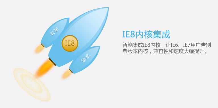 2345浏览器内核集成IE8